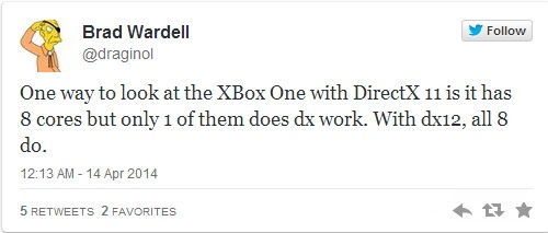 DirectX 12 twitter1