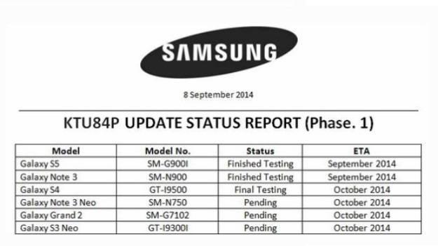 Samsung Galaxy Atualização Android 4.4 KitKat