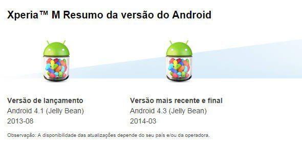 Sony Xperia M atualização Android KitKat