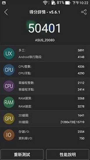 Zenfone 2 quebrou o recorde de pontos no Benchmark AnTuTu