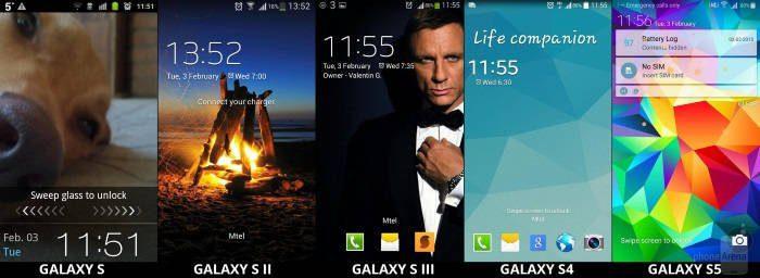 A evolução da TouchWiz desde o Galaxy S até o Galaxy S5