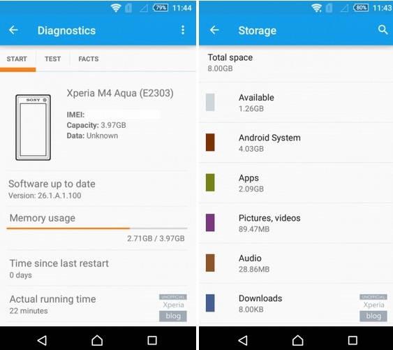 Xperia M4 Aqua: 8GB de Memória Interna e 1,2GB disponíveis