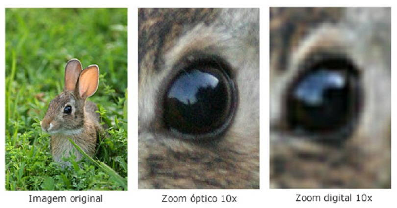 zoom2