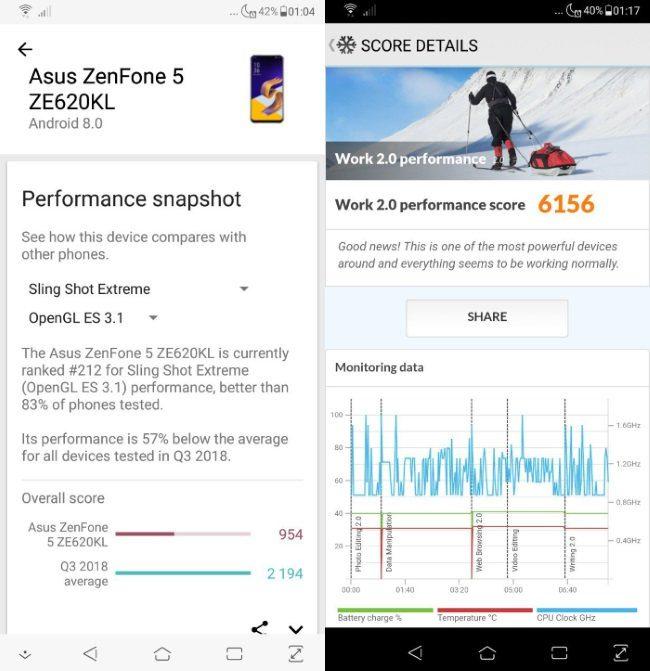 Zenfone 5 - Benchmarks