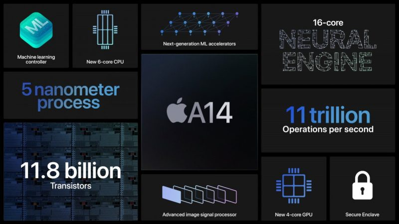 a14 bionic da apple