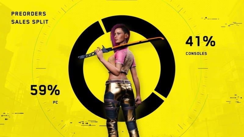 cyberpunk 2077 pre venda