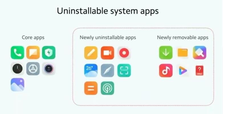 miui 12.5 aplicativos