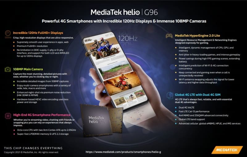 mediatek helio g96 tela